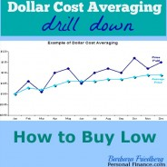 How to Buy Low and Sell High; Dollar Cost Averaging Tutorial