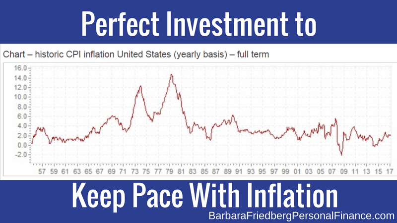 Keep pace with inflation by investing in I Bonds.