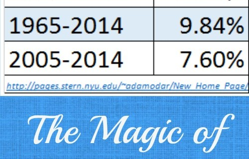 The Magic of Compounding-Get Rich While You Sleep
