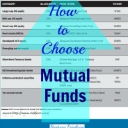 How to Choose Mutual Funds? Reader Question