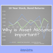 Why is Asset Allocation Important? The Most Crucial Investment Concept