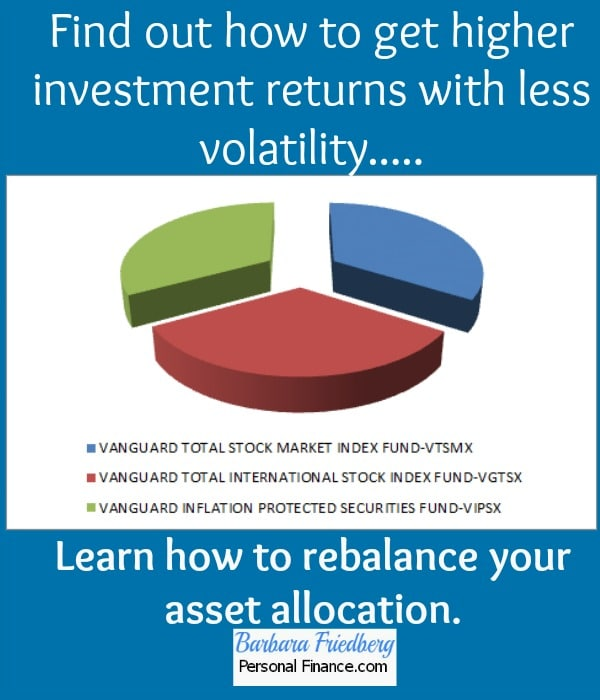 Learn how to rebalance your asset allocation for better returns with less volatility