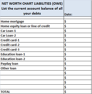 net worth_liabilities