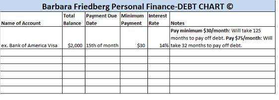 v2_debt chart bfpf