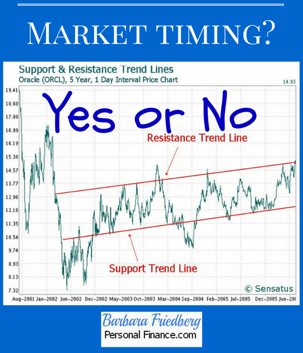 Market timing-is it a good #investment strategy-or too speculative?