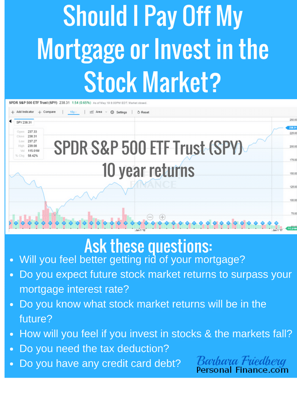 Pay off mortgage or invest in the stock market-how to decide.