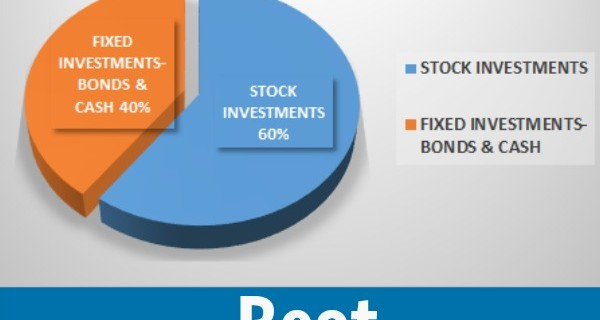 Best Asset Allocation Based On Age & Risk Tolerance