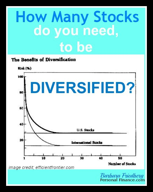 How many stocks are needed for diversification?