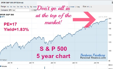 s & p index 5 year historical chart