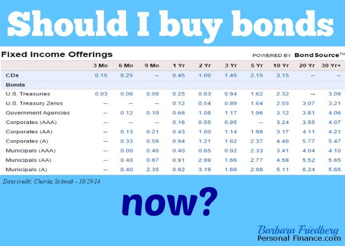 should i buy bonds now?