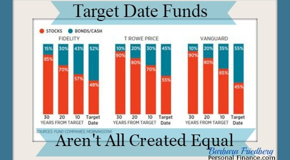 Are Target Date Funds Good or Bad?