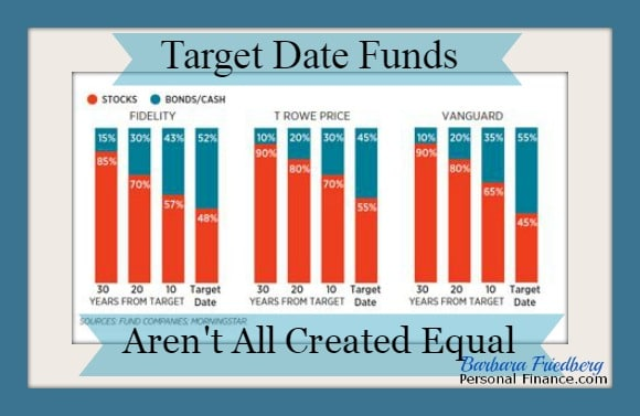 target date funds-pros and cons