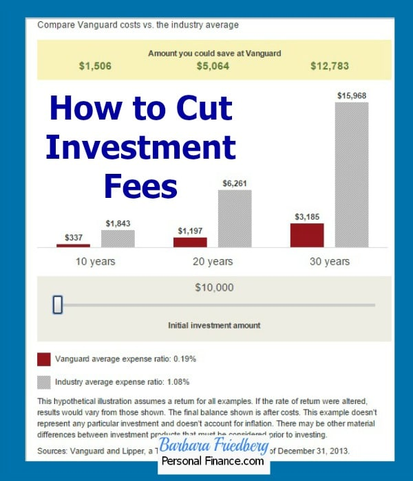 How to cut investment fees and save thousands of dollars
