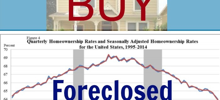 Should I Buy Foreclosed Real Estate?