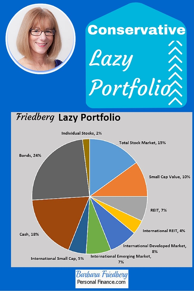 The Portfolio Of Eric Reber: What Is The Best Lazy Portfolio For You?