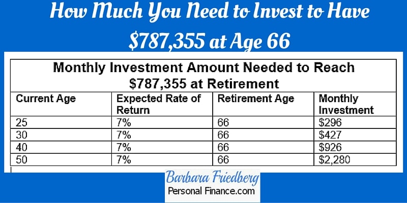 How much you need to invest each month to have $787,355 at retirement.