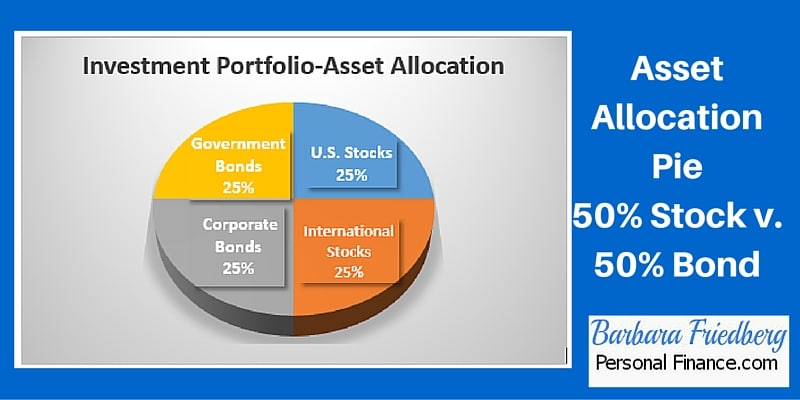 Asset Allocation Pie for 50% Stocks v 50% Bonds