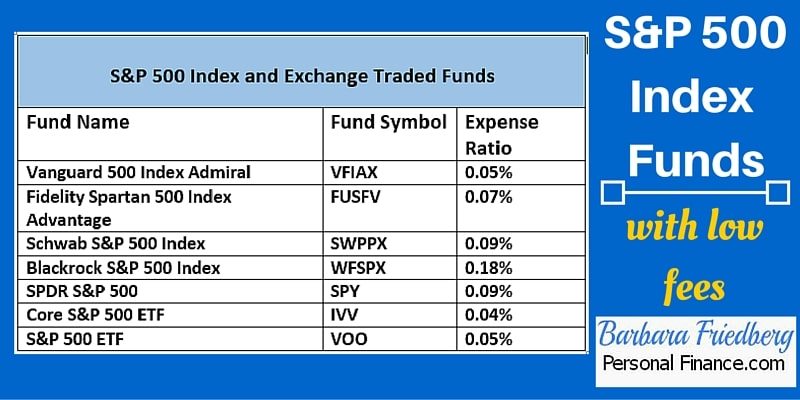 VOICE OF COINS CRYPTO INDEX FUND (VoC FUND)