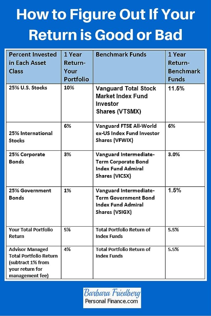 Safe start up investments investment plan definition economics