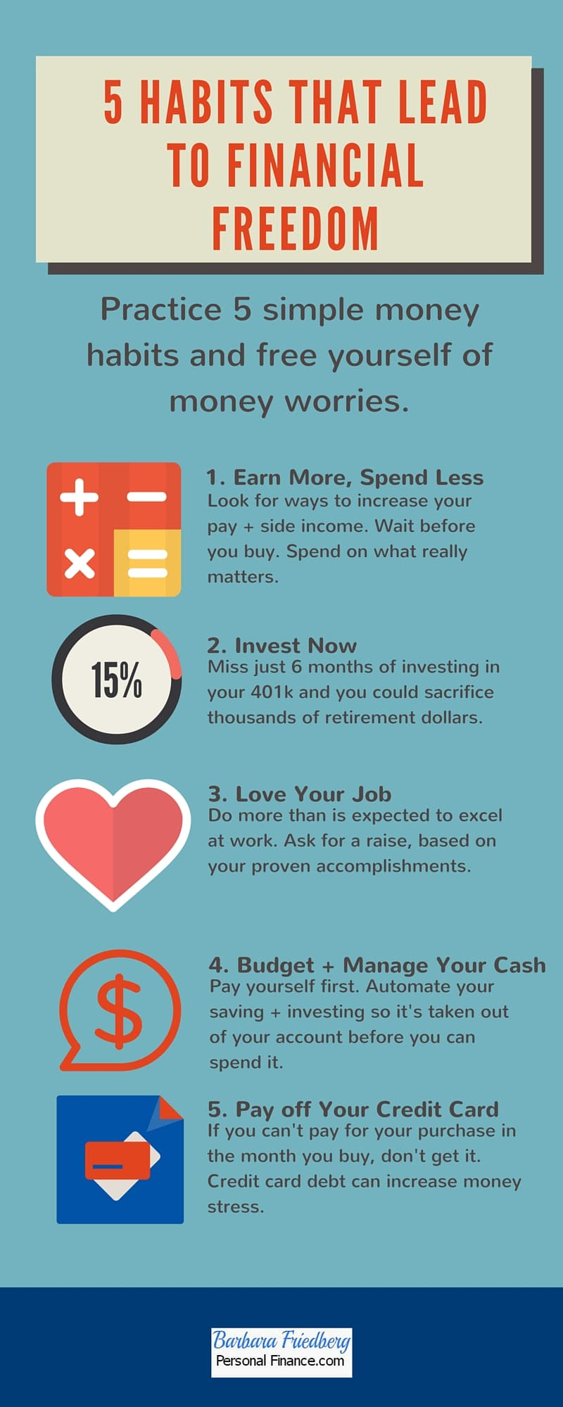 5 habits to help you achieve financial freedom