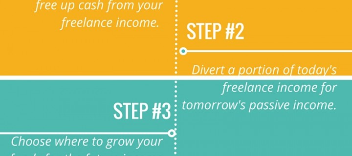 How to Turn Freelance Income Into a Robust Passive Income Stream
