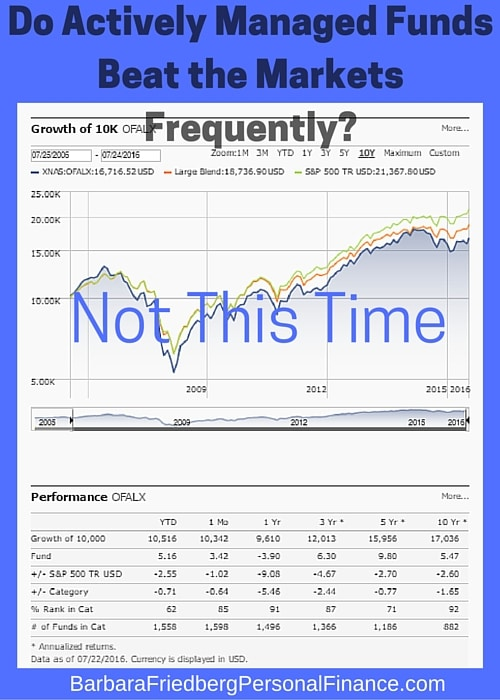 Find out how often actively managed mutual funds beat the market. Hint-it's infrequent.