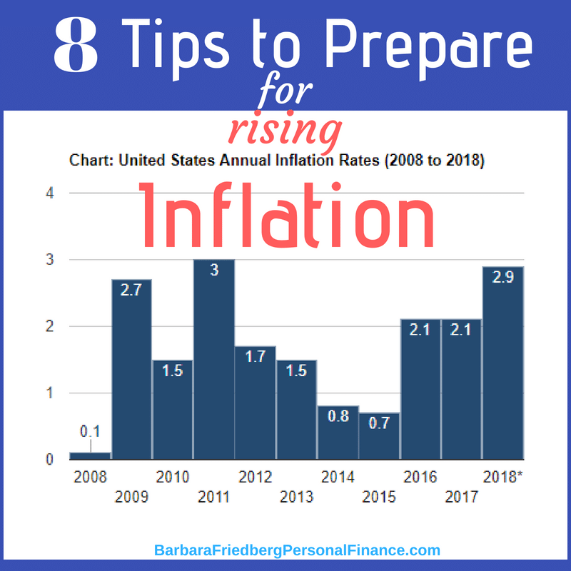 How to prepare for inflation
