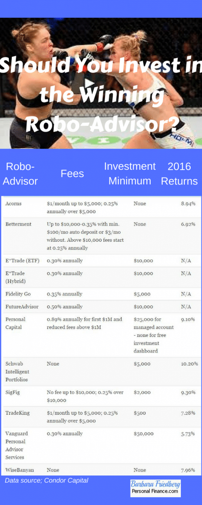 Should you invest in a robo-advisor with the best performance or not? See returns of the top robos last year.