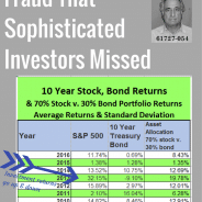Avoid Being a Victim of Investment Fraud – Inspired by the Wizard of Wall Street