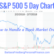 Stock Market Crash and What to Do Now – Thoughts from Across the Web