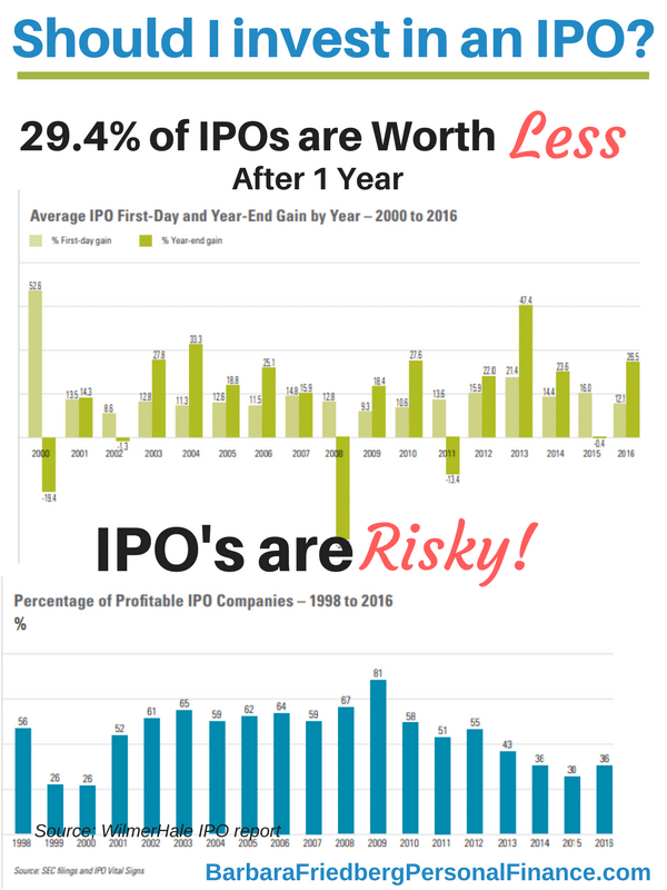 Should I invest in an IPO? Understand the pros and cons of IPO investing.