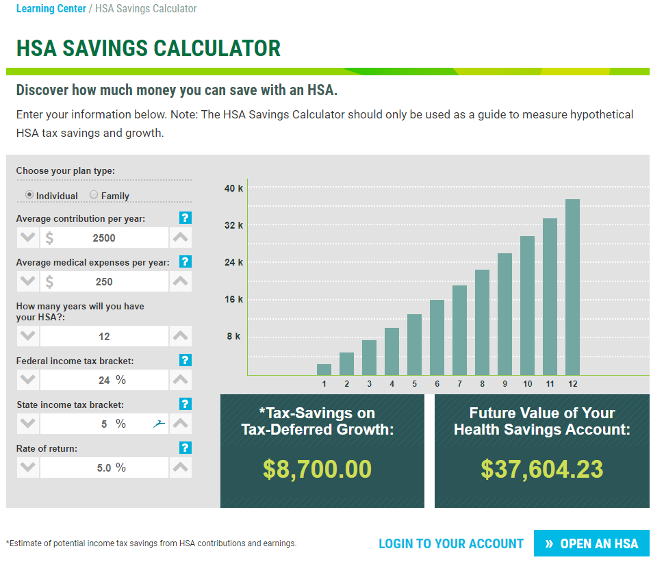 hsa savings calculator