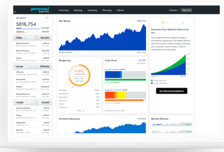 free personal capital investing dashboard
